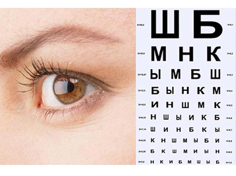 Как сделать зрение хорошим 464